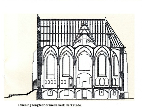 lengtedoorsnede kerk Harkstede